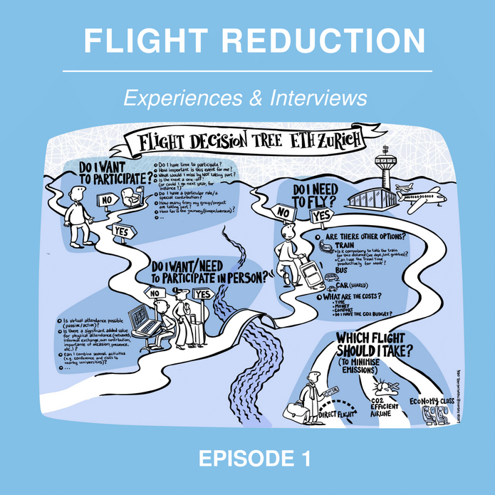 flight reduction episode 1